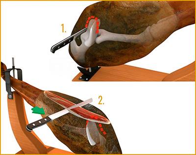 Como se corta el jamon corte cruzado